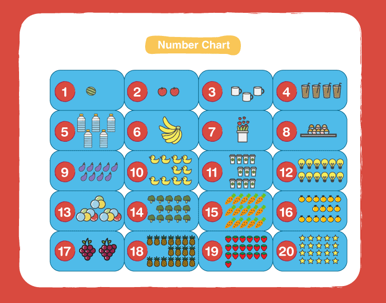 Number Chart 1 to 20 1