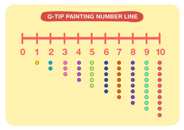 number line for kids