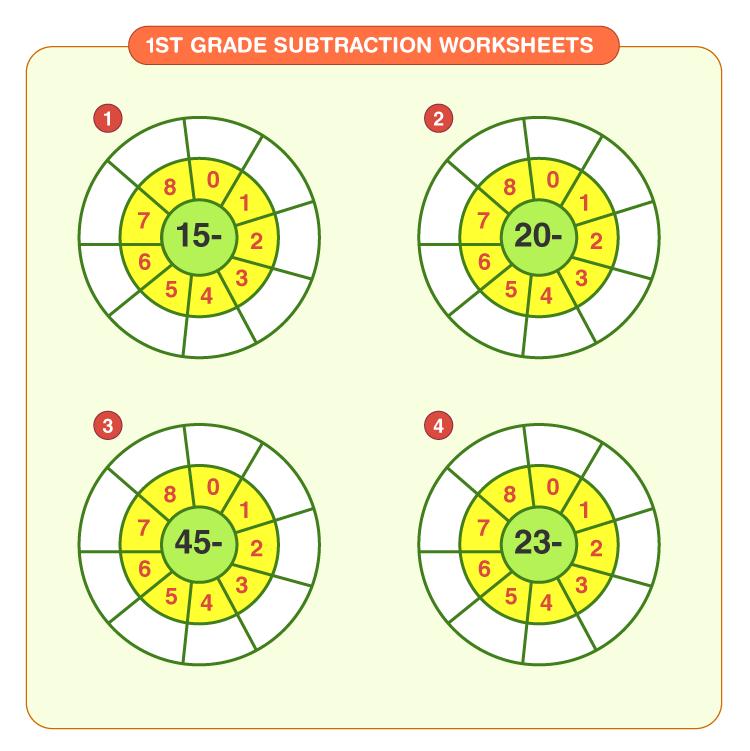 Solve basic 1st grade subtraction: Free printable 1st grade subtraction worksheets