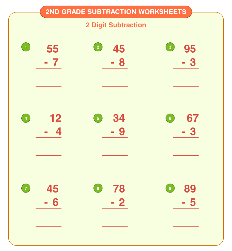 Subtract 2 digit numbers: 2 digit subtraction with regrouping worksheets