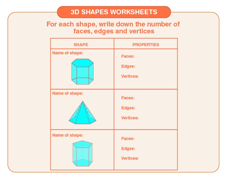 Write number of edges, faces and vertices: Solid 3d shapes worksheets