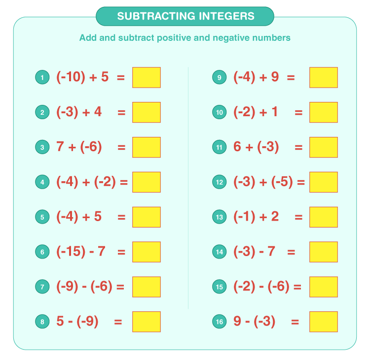 Subtract the numbers: Subtracting integers on a number line worksheet