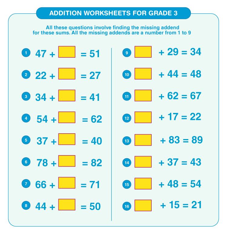 Addition worksheets for grade 3 1