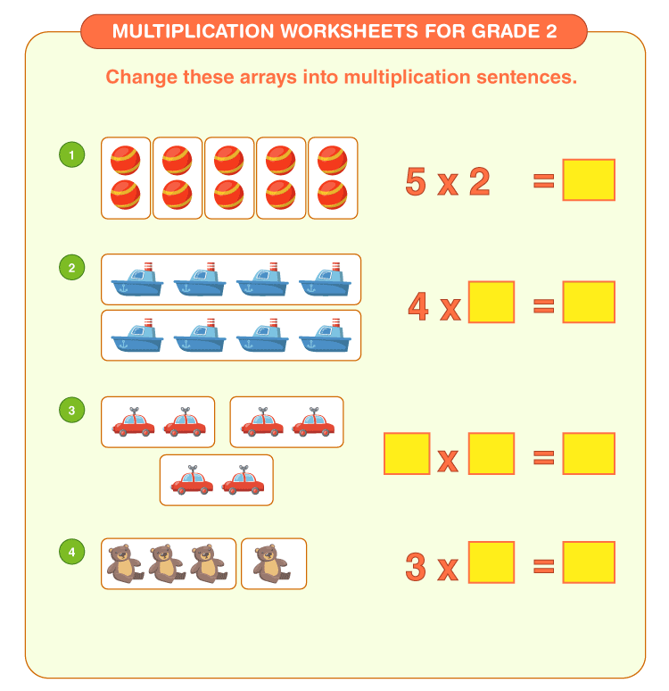 Complete the multiplication equation: Simple multiplication worksheets for grade 2