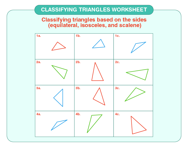 Classify triangles based on size: Classifying triangles worksheet for kids