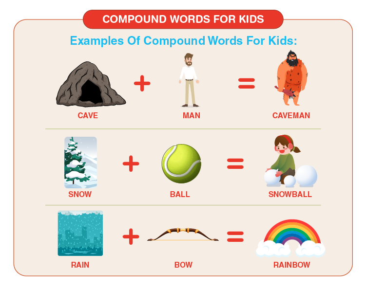 Compound Words for Kids