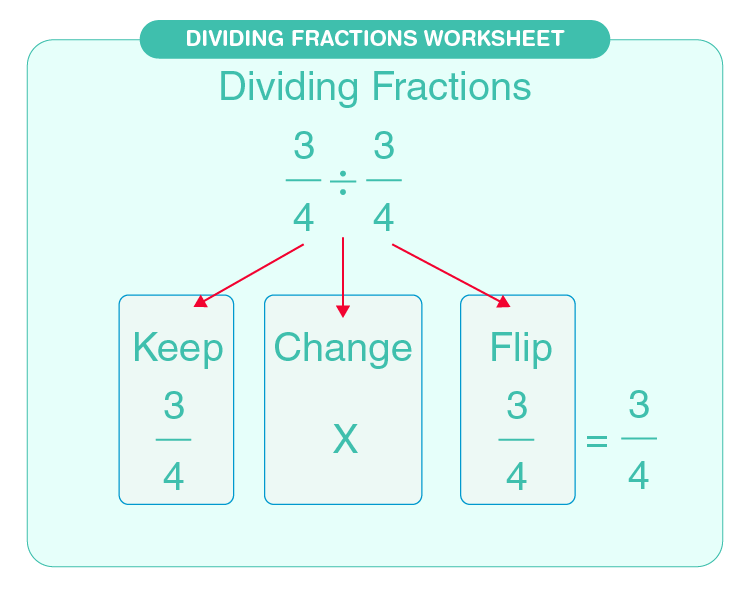 Divide fraction by fraction: Free dividing fraction worksheet for kids