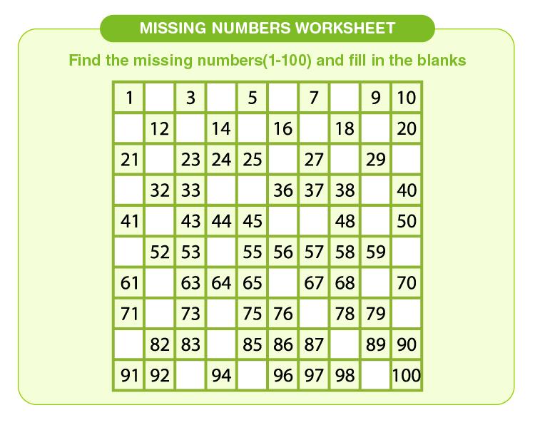Missing Numbers Worksheet 02 1
