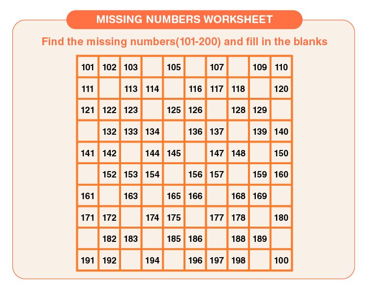 Missing Numbers Worksheet 03 2