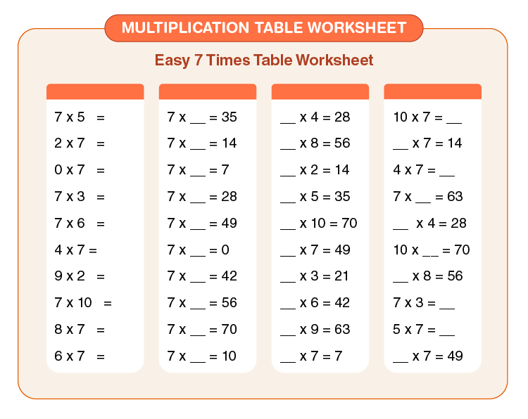 Fill the missing numbers of 7 times table: Free Math worksheets on multiplication tables
