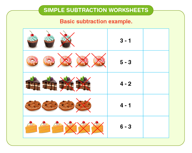 Subtract the given numbers on the worksheet: Free subtraction worksheets