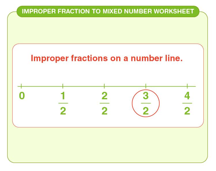 improper fraction to mixed number worksheet