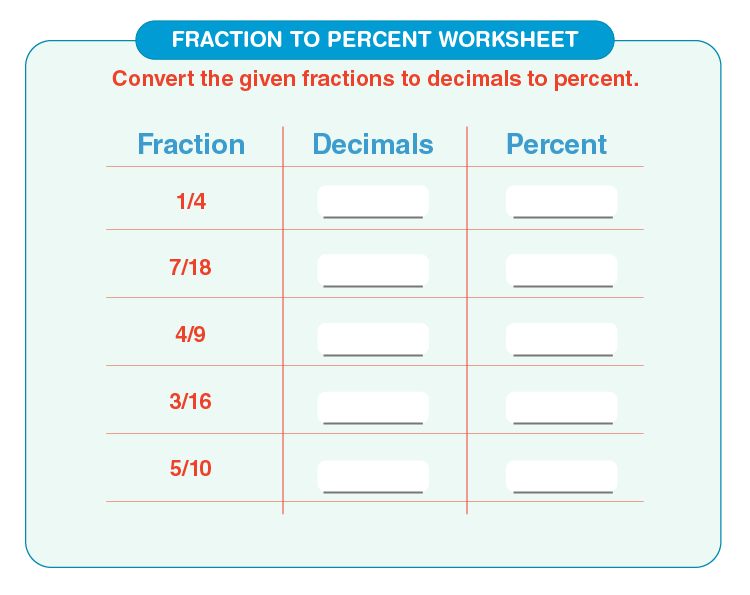Convert fraction to decimals and percent: Fractions to percent to decimal worksheet
