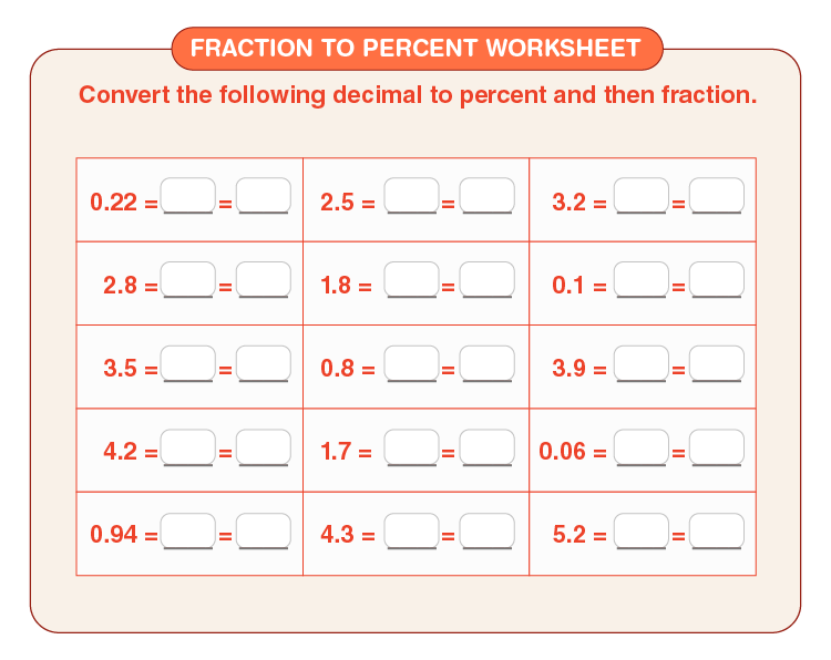 Convert decimals to percent and then fraction: Worksheet on fraction to percent
