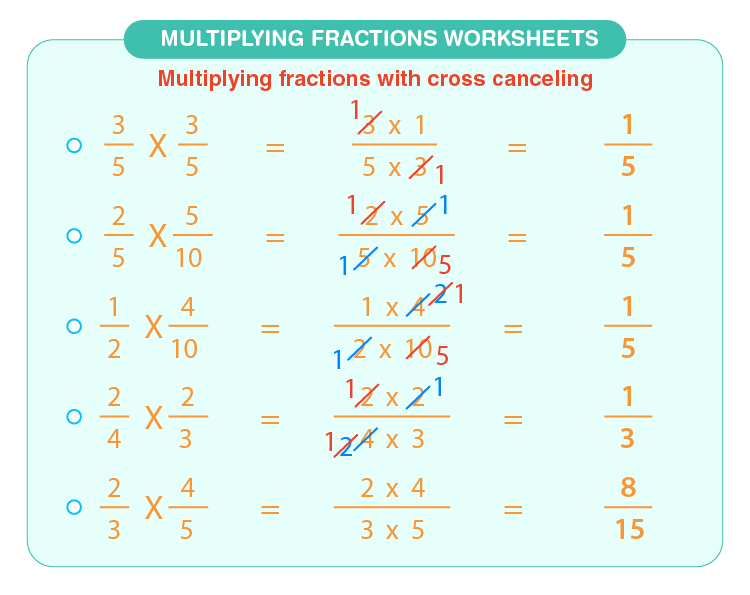 Multiply fractions by cross cancelling: Multiplying fractions worksheets for kids