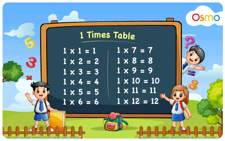 1 Times Table Chart