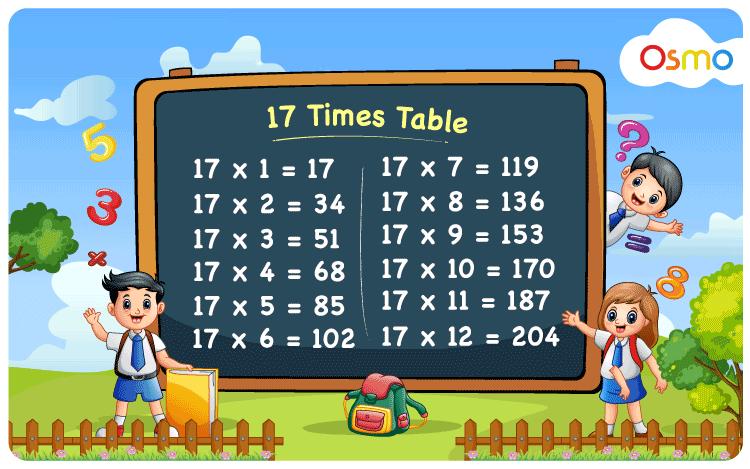 17 times table