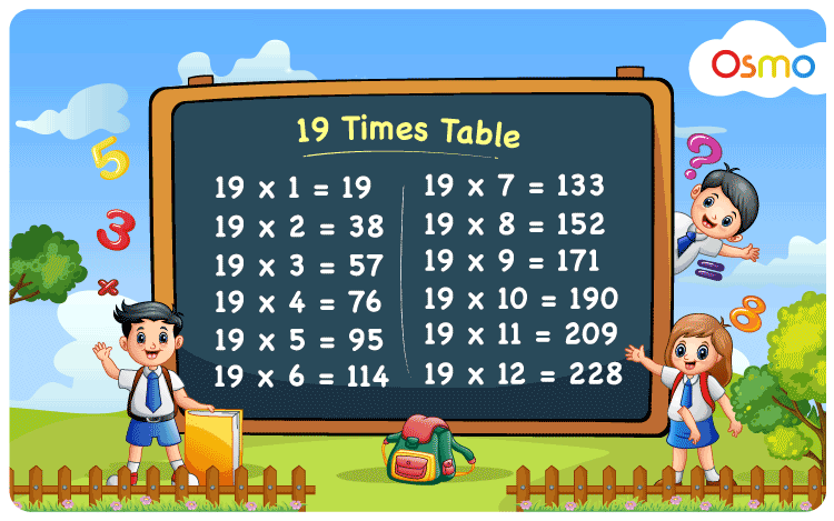 19 Times Table