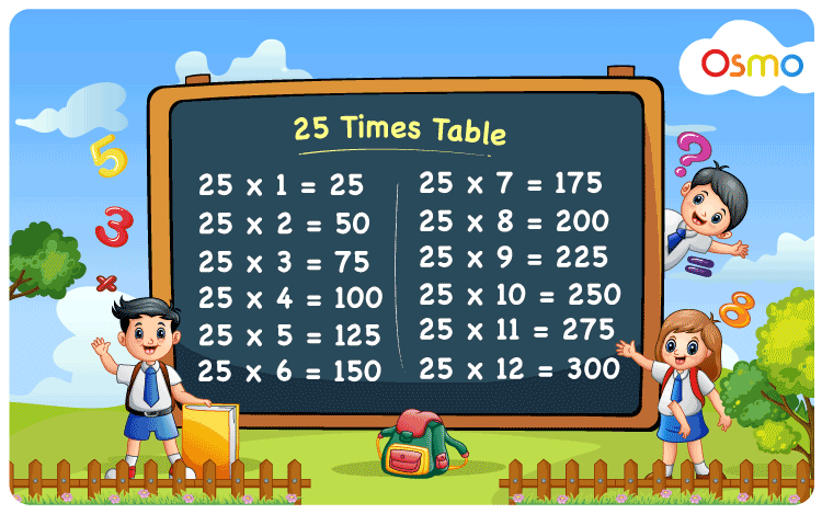 Table Of 25