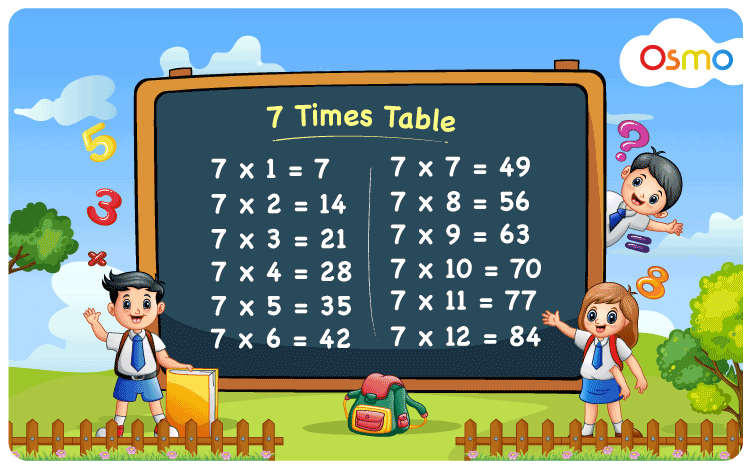 7 Times Table Chart