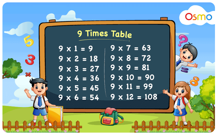 9 Times Table Chart